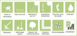 Caractéristiques techniques du produit RESIMARMO. Chacune de ces caractéristiques est représentée dans un petit croquis carré vert et blanc
