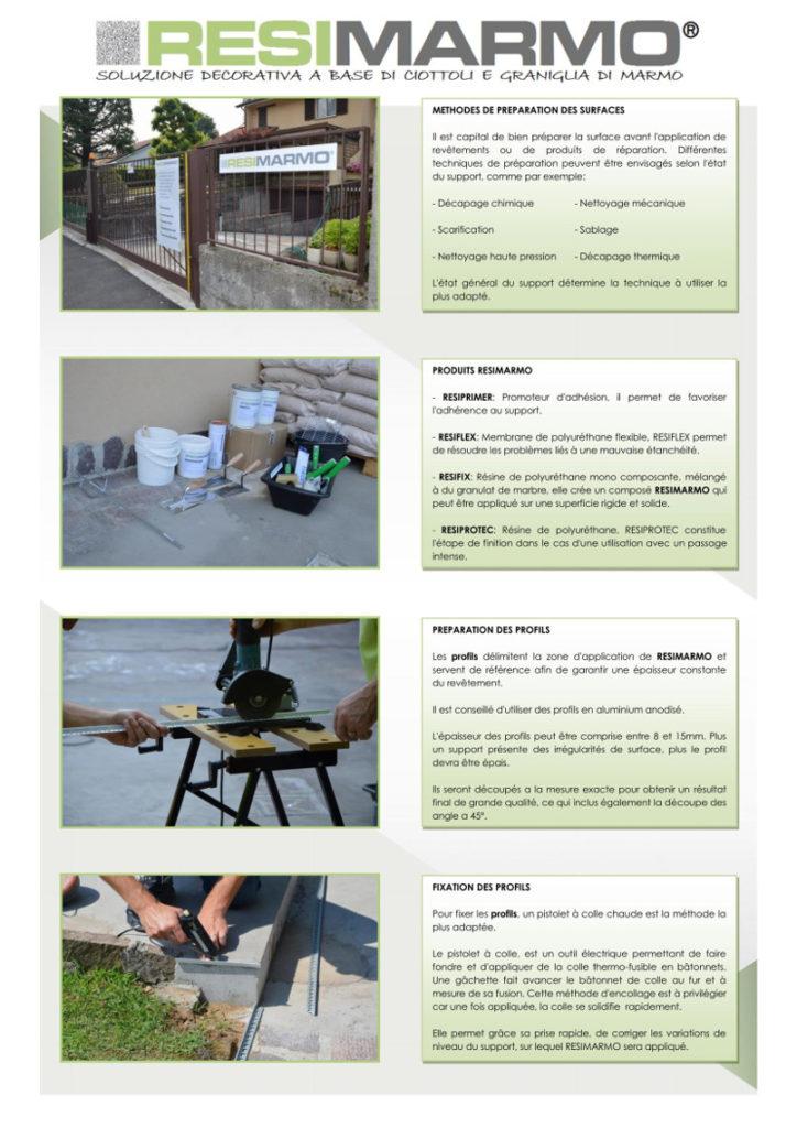 Les phases de travail - Panneaux-matériaux-profils-collage